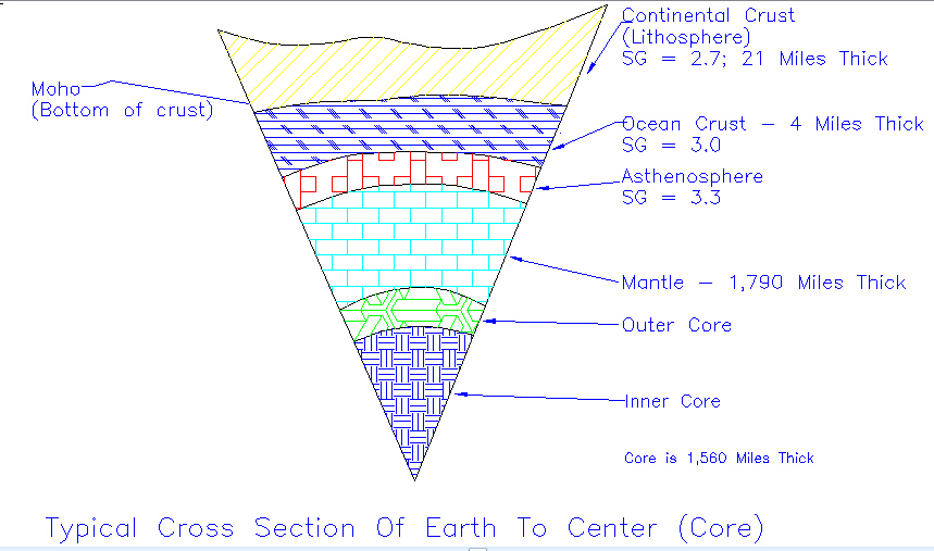 concept of applied geology Courses of studies for m sc examination in applied geology course- ag c 411 (4ch) - 80 marks a) crystallography general morphological and mathematical relations in crystals symmetry and symmetry elements, crystal projections, miller indices, zonal relations, concept of lattice network bravaies lattices twin.